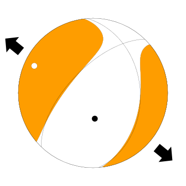 Figure 3. Focal mechanism of faulting for the Mw 5.3 event, calculated by the U.S. Geological Survey. The gray, curved lines represent the two possible fault orientations that generated the earthquake. The arrows indicate the direction of extension.