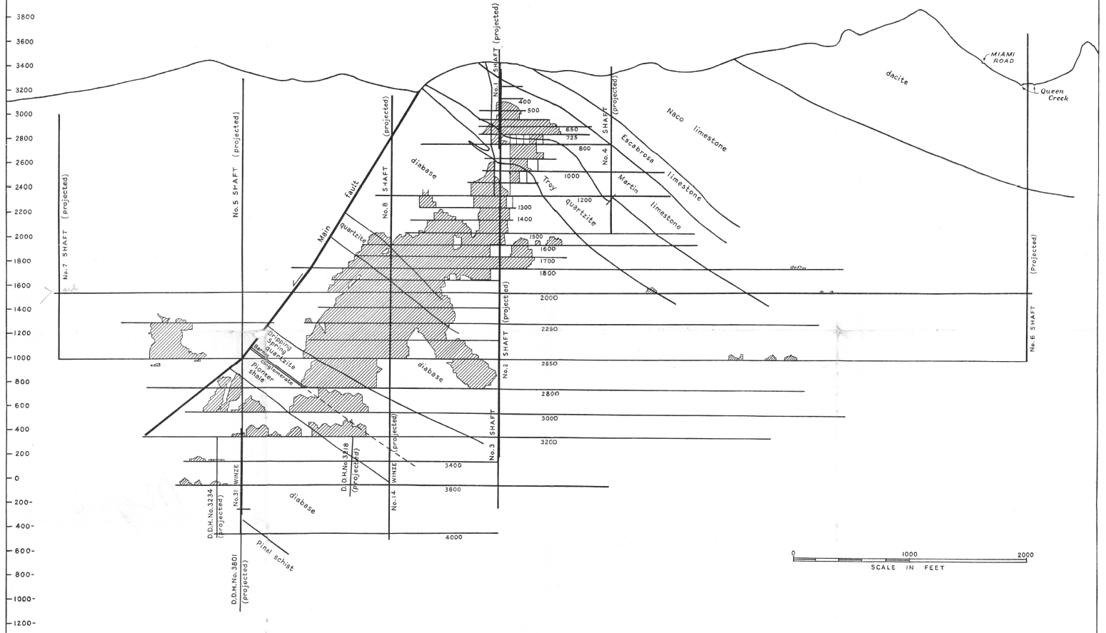 Figure 4. Mine working of the Magma Mine superposed on a cross section of the geology of the Superior, Arizona, area.