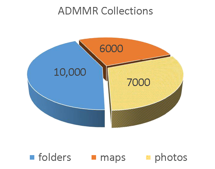 Pie diagram showing the number of file, map and photograph constituents of the ADMMR collection.