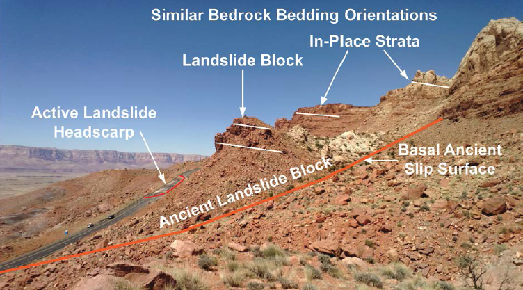 Figure 3. Classic Toreva block geometry observed in a paleo-landslide adjacent to the U.S. Route 89 landslide of 13 February 2013.  Note that the strata of the landslide block are sub-horizontal and rotated such that they dip into the hillside. (Source unknown)