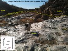 extension, faulting, metamorphism, Santa Catalina Mountains, Rincon Mountains